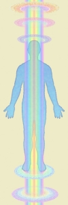 Aura-Outline_spinal-light_earth-soul-chakras-341x1024